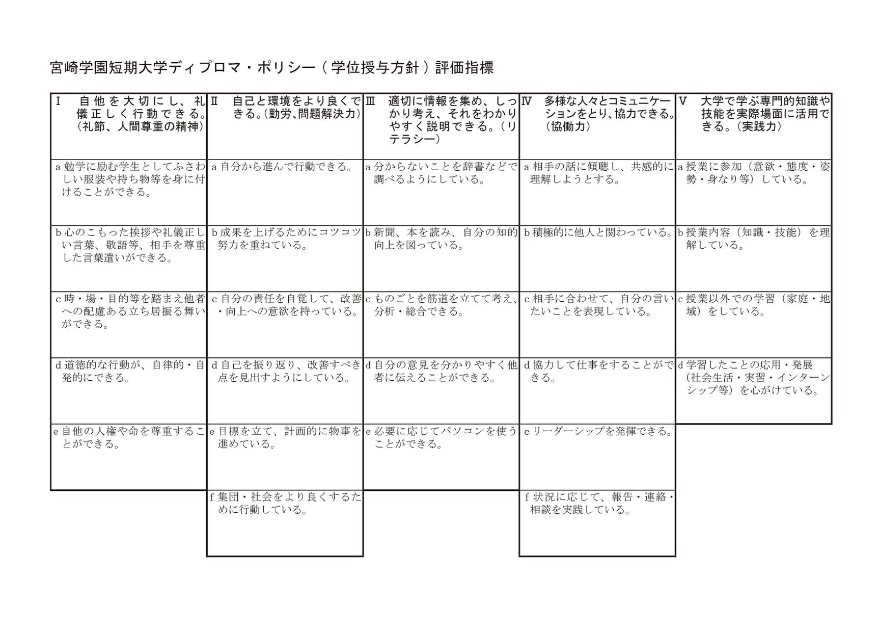 宮崎 短期 大学